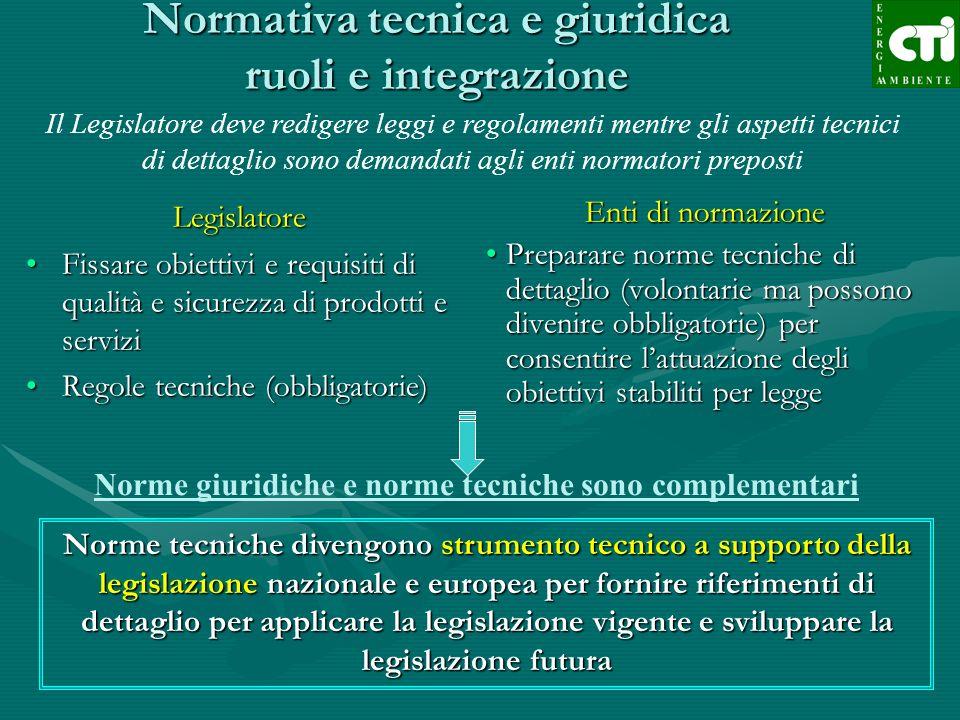 Normativa tecnica e giuridica ruoli e integrazione Legislatore Fissare obiettivi e requisiti di qualità e sicurezza di prodotti e serviziFissare obiet