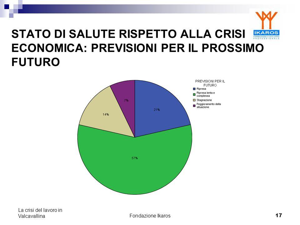Fondazione Ikaros 17 La crisi del lavoro in Valcavallina STATO DI SALUTE RISPETTO ALLA CRISI ECONOMICA: PREVISIONI PER IL PROSSIMO FUTURO