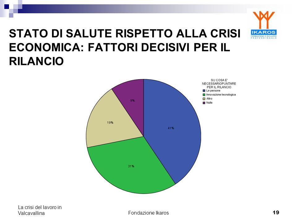 Fondazione Ikaros 19 La crisi del lavoro in Valcavallina STATO DI SALUTE RISPETTO ALLA CRISI ECONOMICA: FATTORI DECISIVI PER IL RILANCIO