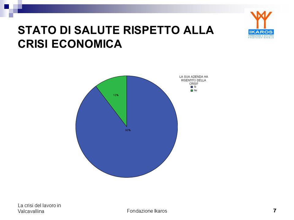 Fondazione Ikaros 7 La crisi del lavoro in Valcavallina STATO DI SALUTE RISPETTO ALLA CRISI ECONOMICA