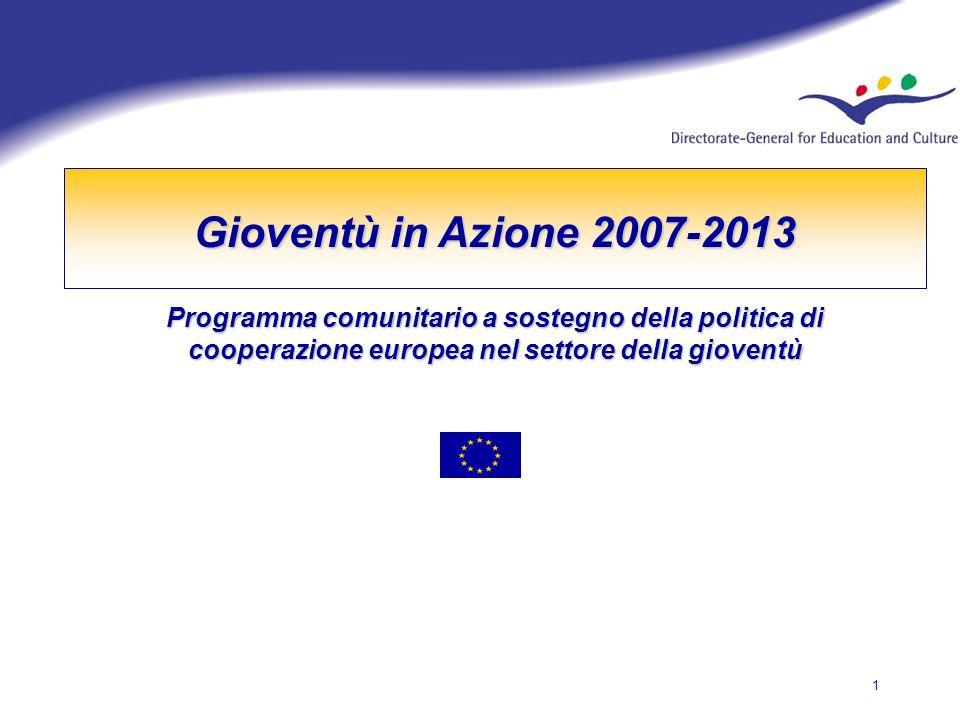 1 Gioventù in Azione 2007-2013 Programma comunitario a sostegno della politica di cooperazione europea nel settore della gioventù