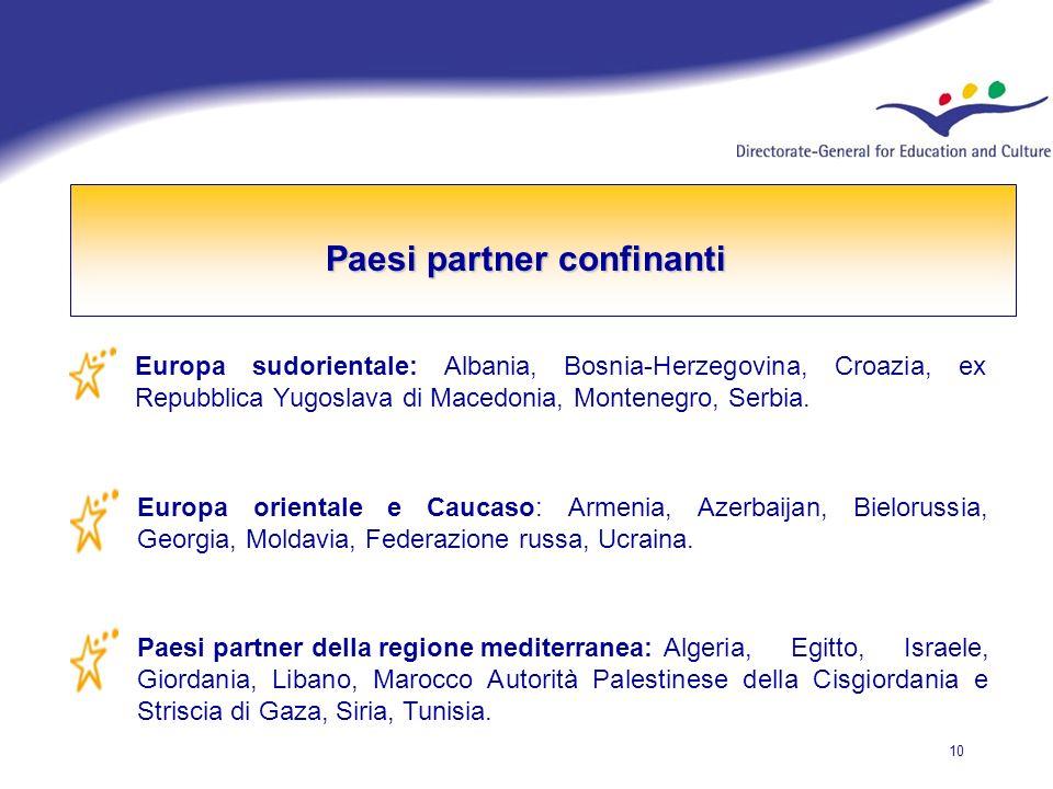 10 Paesi partner confinanti Europa sudorientale: Albania, Bosnia-Herzegovina, Croazia, ex Repubblica Yugoslava di Macedonia, Montenegro, Serbia.
