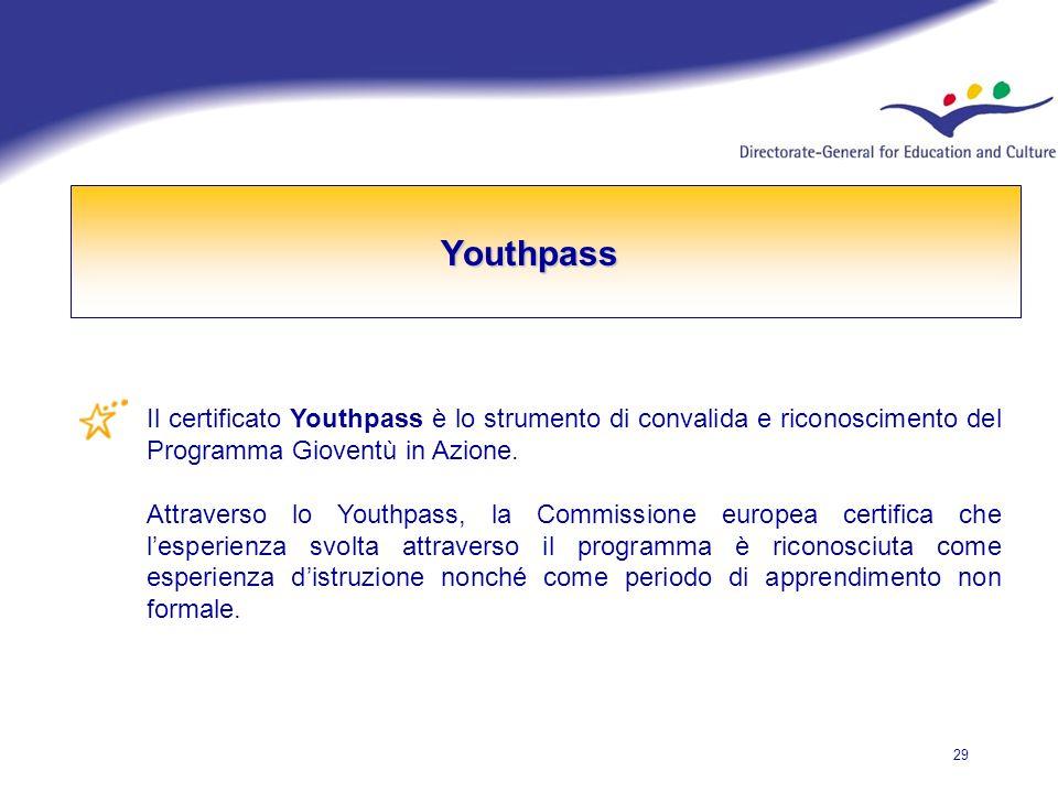 29 Youthpass Il certificato Youthpass è lo strumento di convalida e riconoscimento del Programma Gioventù in Azione.
