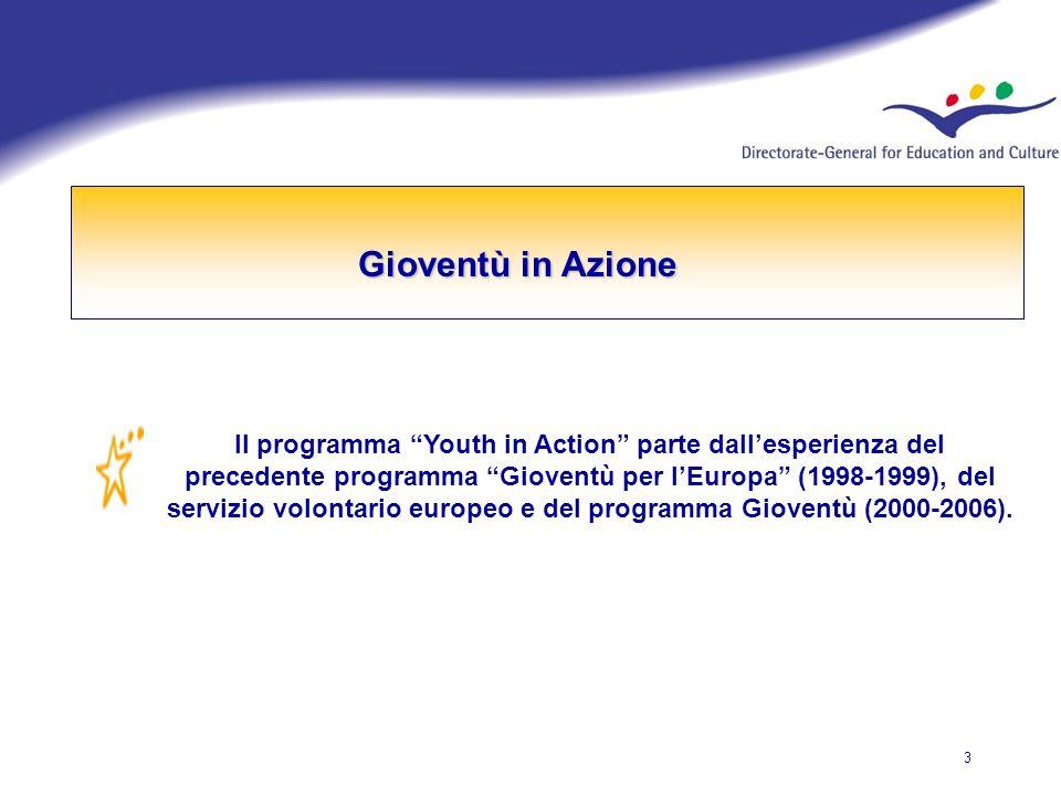 3 Gioventù in Azione Il programma Youth in Action parte dallesperienza del precedente programma Gioventù per lEuropa (1998-1999), del servizio volontario europeo e del programma Gioventù (2000-2006).