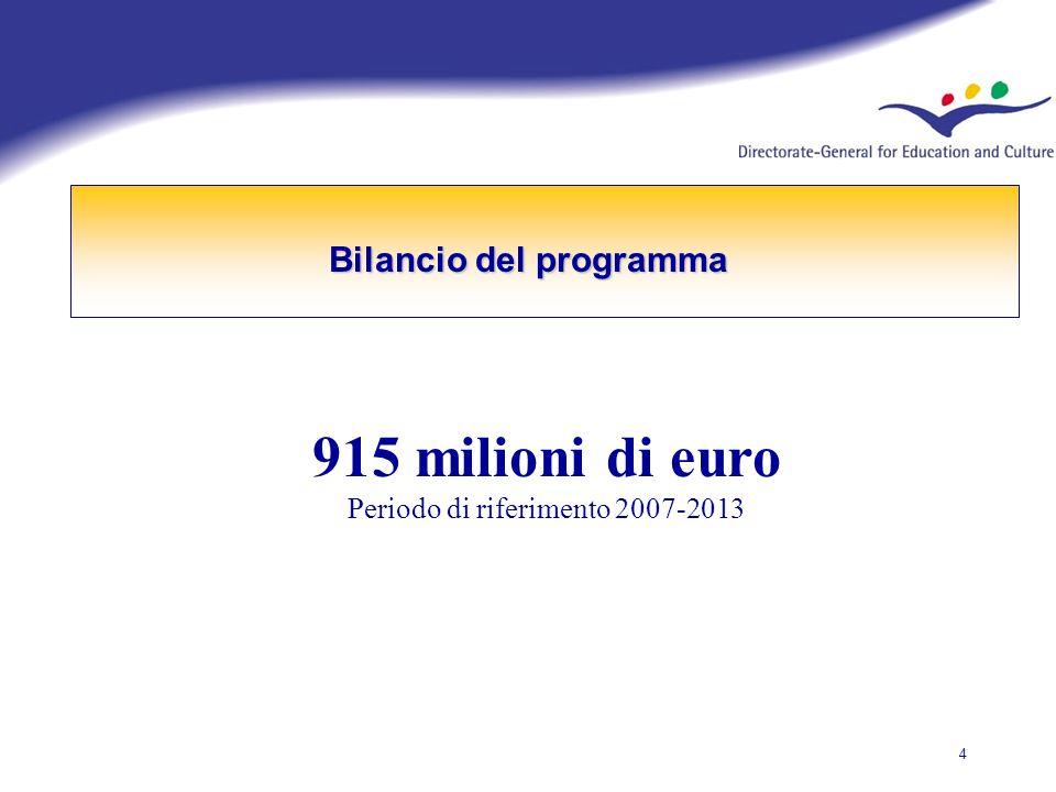 4 Bilancio del programma 915 milioni di euro Periodo di riferimento 2007-2013
