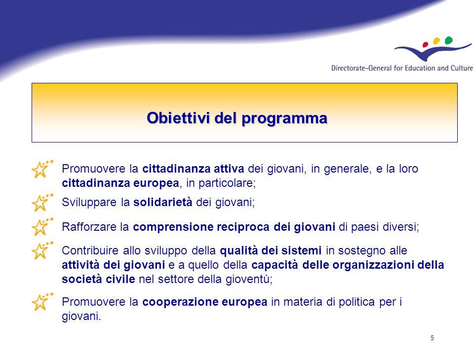 5 Obiettivi del programma Promuovere la cittadinanza attiva dei giovani, in generale, e la loro cittadinanza europea, in particolare; Sviluppare la solidarietà dei giovani; Rafforzare la comprensione reciproca dei giovani di paesi diversi; Contribuire allo sviluppo della qualità dei sistemi in sostegno alle attività dei giovani e a quello della capacità delle organizzazioni della società civile nel settore della gioventù; Promuovere la cooperazione europea in materia di politica per i giovani.