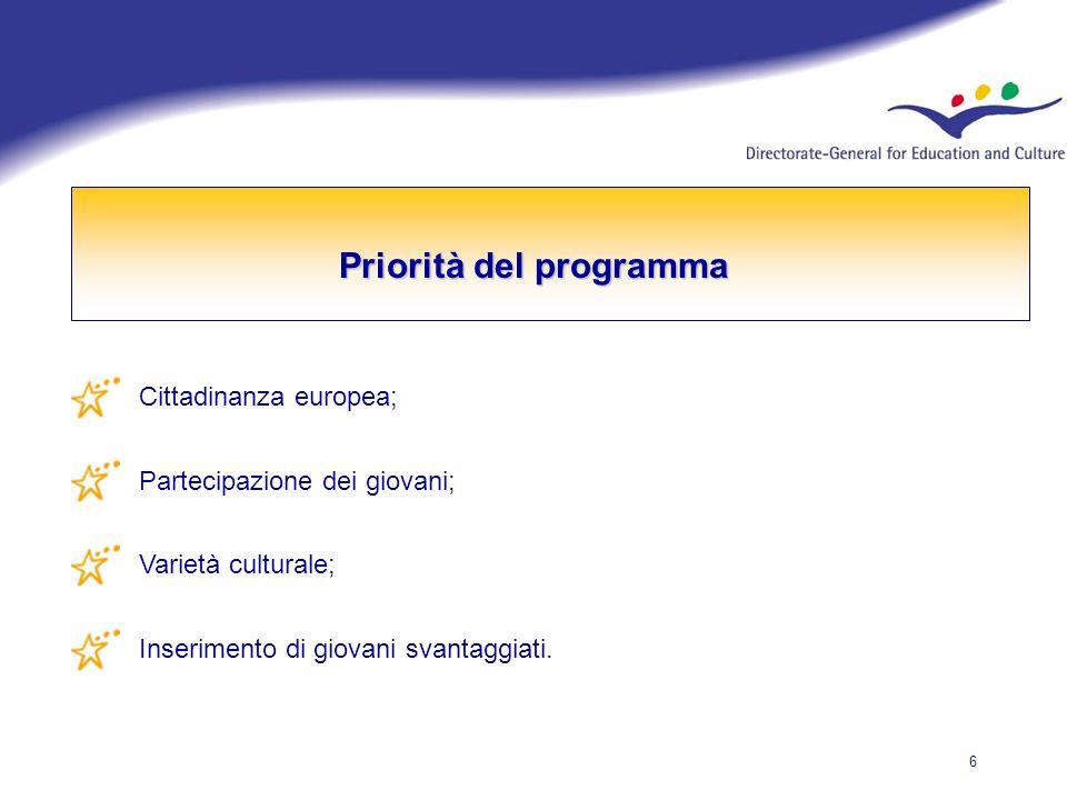 7 Attuazione del programma Gestione del programma: in parte centralizzata (Commissione europea) ed in parte decentralizzata (Autorità nazionali: Agenzie Nazionali, Centri Risorse Salto, Rete Eurodesk)