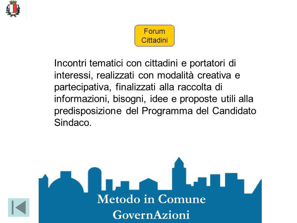 Forum Cittadini Incontri tematici con cittadini e portatori di interessi, realizzati con modalità creativa e partecipativa, finalizzati alla raccolta