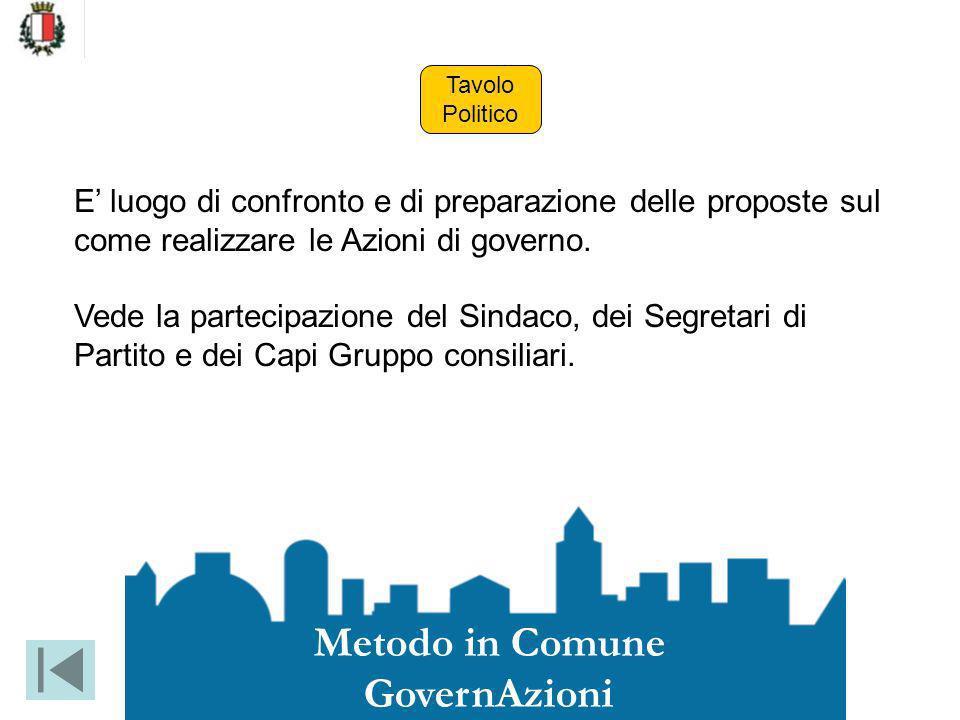 E luogo di confronto e di preparazione delle proposte sul come realizzare le Azioni di governo. Vede la partecipazione del Sindaco, dei Segretari di P