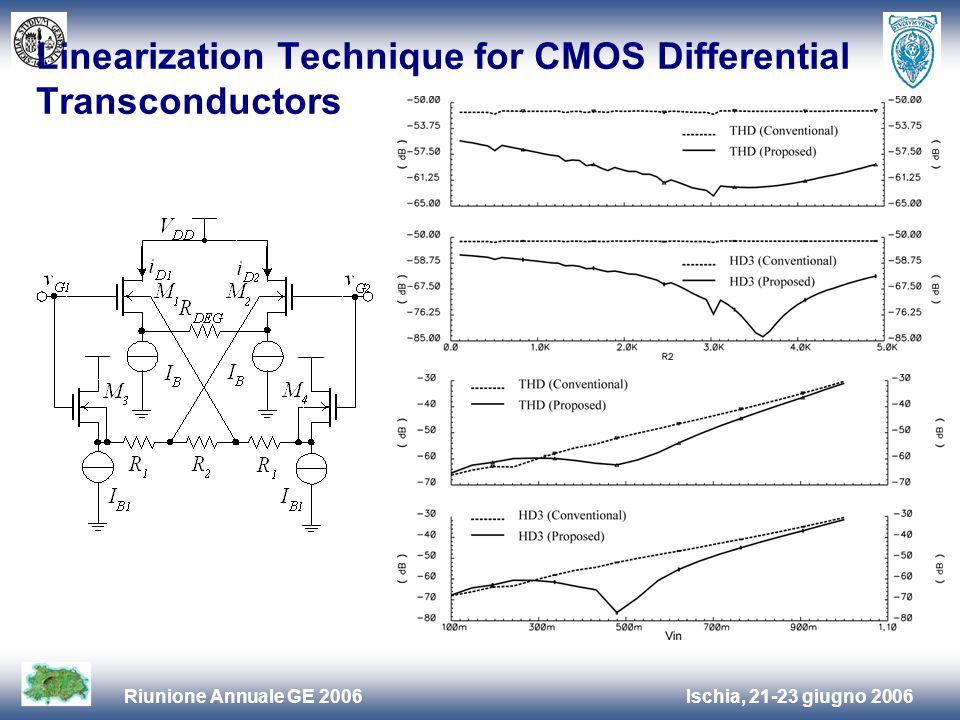 Ischia, 21-23 giugno 2006Riunione Annuale GE 2006 Linearization Technique for CMOS Differential Transconductors