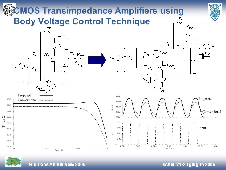 Ischia, 21-23 giugno 2006Riunione Annuale GE 2006 CMOS Transimpedance Amplifiers using Body Voltage Control Technique