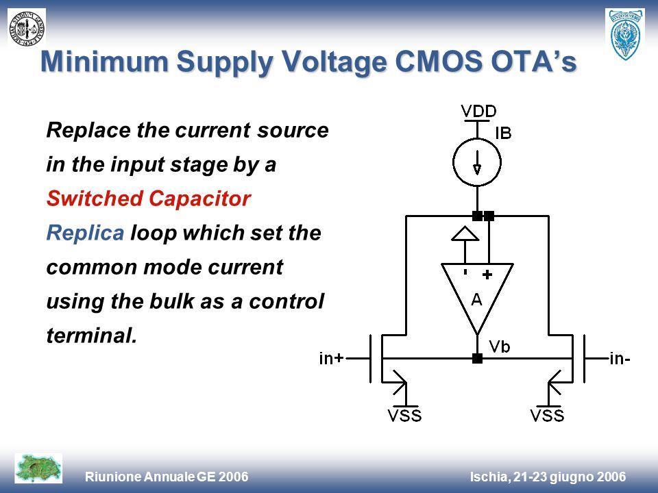 Ischia, 21-23 giugno 2006Riunione Annuale GE 2006 Minimum Supply Voltage CMOS OTAs Two stage OTA with minimum supply voltage equal to 2V T (0.7 V in 0.13 um)
