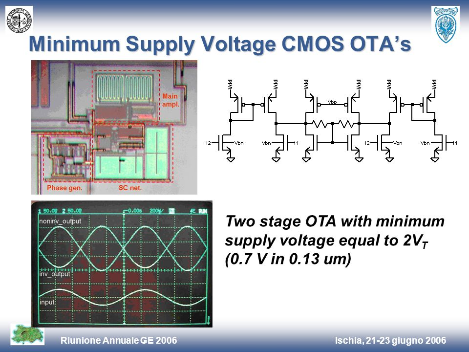 Ischia, 21-23 giugno 2006Riunione Annuale GE 2006 Minimum Supply Voltage CMOS OTAs Two stage OTA with minimum supply voltage equal to 2V T (0.7 V in 0