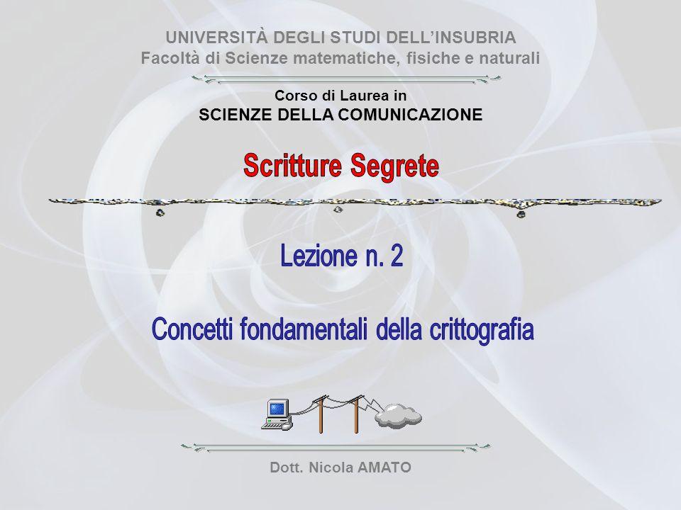 UNIVERSITÀ DEGLI STUDI DELLINSUBRIA Facoltà di Scienze matematiche, fisiche e naturali Corso di Laurea in SCIENZE DELLA COMUNICAZIONE Dott. Nicola AMA