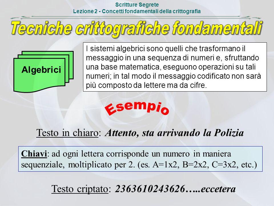 Scritture Segrete Lezione 2 - Concetti fondamentali della crittografia Letterali Sostituzione Trasposizione Sovrapposizione Gli algoritmi di sostituzione si basano sulla semplice sostituzione di tipo uno-a- uno di tutti i caratteri che compongono il messaggio.