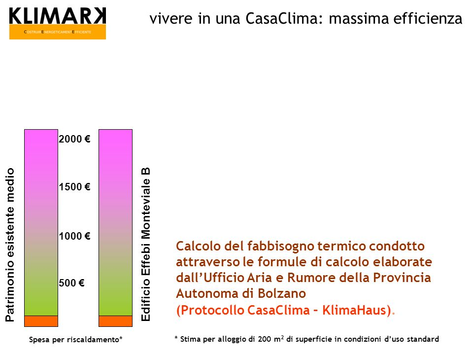 vivere in una CasaClima: massima efficienza Calcolo del fabbisogno termico condotto attraverso le formule di calcolo elaborate dallUfficio Aria e Rumo