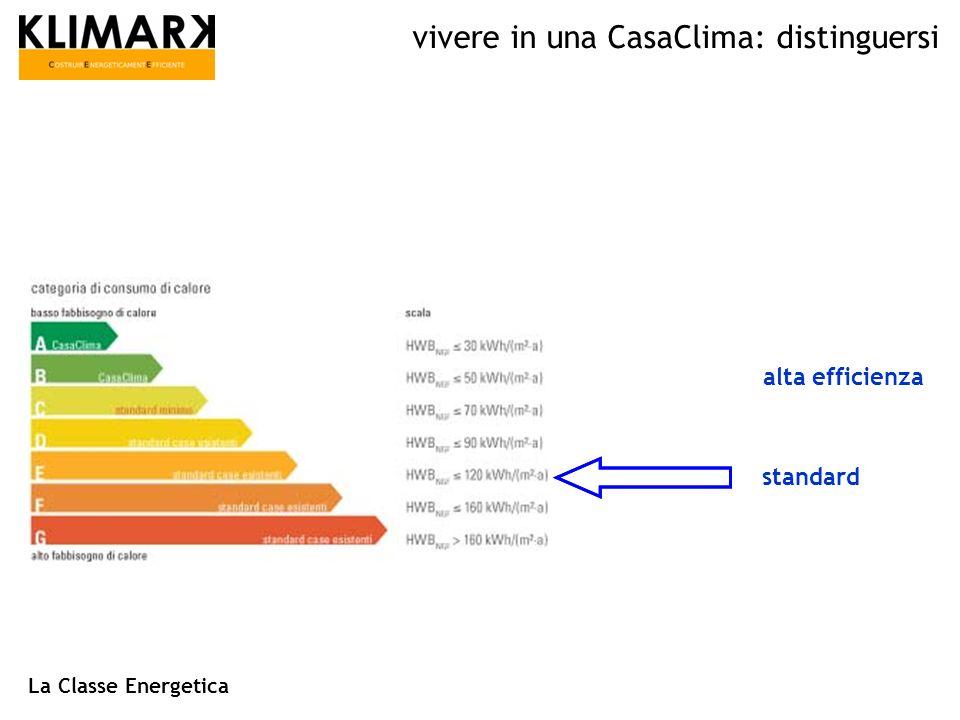 La Classe Energetica alta efficienza standard vivere in una CasaClima: distinguersi