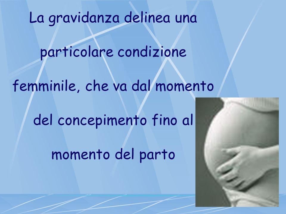 La gravidanza delinea una particolare condizione femminile, che va dal momento del concepimento fino al momento del parto