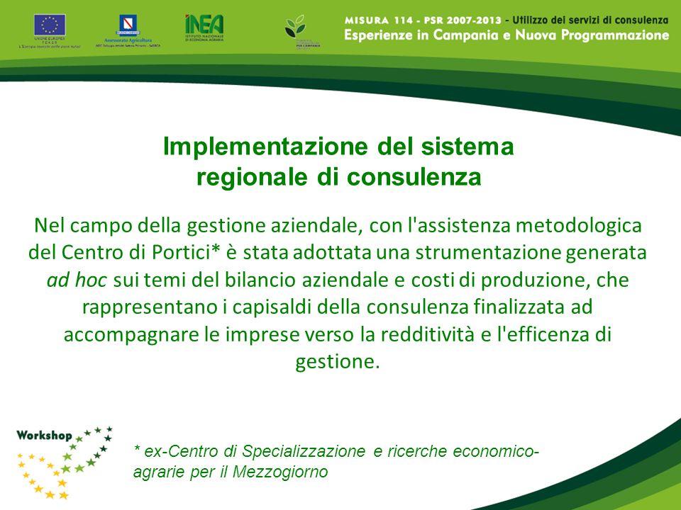 Nel campo della gestione aziendale, con l'assistenza metodologica del Centro di Portici* è stata adottata una strumentazione generata ad hoc sui temi