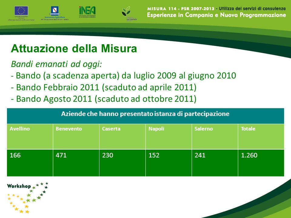 Aziende che hanno presentato istanza di partecipazione Attuazione della Misura Bandi emanati ad oggi: - Bando (a scadenza aperta) da luglio 2009 al gi