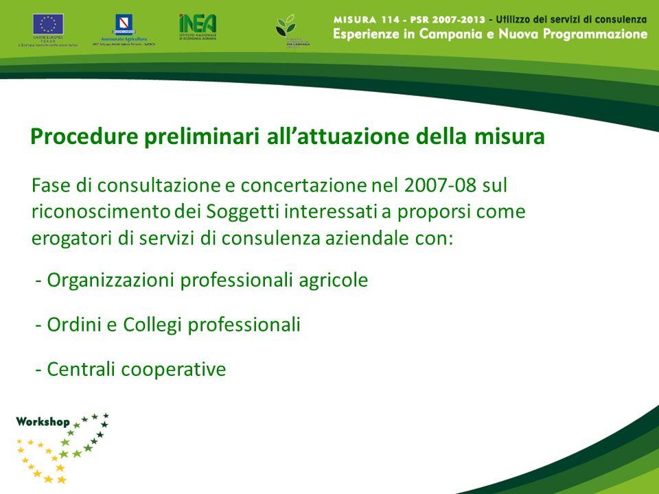 Fase di consultazione e concertazione nel 2007-08 sul riconoscimento dei Soggetti interessati a proporsi come erogatori di servizi di consulenza azien