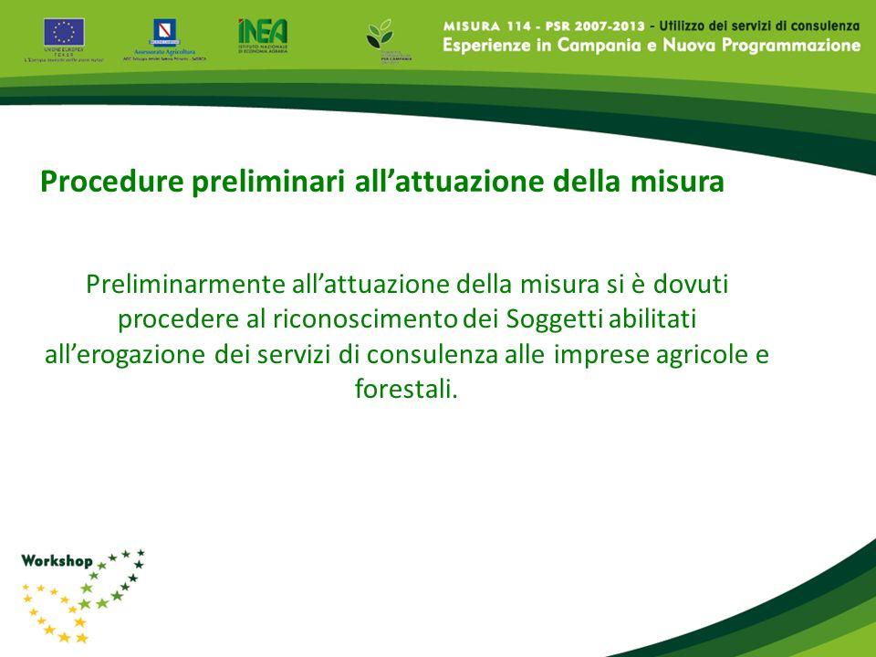 Attuazione finanziaria della Misura 114 Utilizzo di servizi di consulenza ( valori in euro) Regione Spesa pubblica programmata Spesa pubblica programmata di cui FEASR Spesa pubblica sostenuta Spesa pubblica sostenuta di cui FEASR Abruzzo4.763.7782.178.952-- Bolzano---- Emilia R.8.089.4663.559.3652.430.9751.069.628 Friuli V.G.---- Lazio4.495.8832.020.617253.615114.051 Liguria1.371.429480.000-- Lombardia7.465.0903.318.8719.0004.023 Marche1.353.234595.423-- Molise2.000.000880.000-- Piemonte24.772.72710.900.000-- Sardegna15.000.0006.600.000-- Toscana15.000.0006.600.0008.297.8903.651.072 Trento---- Umbria7.418.4323.264.110-- Valle d Aosta1.000.000440.000-- Veneto13.636.3646.000.0004.081.5081.795.863 Basilicata11.994.7856.899.400-- Calabria7.666.6674.600.000-- Campania20.816.10212.756.10795.60058.584 Puglia18.514.78310.646.000-- Sicilia11.520.0005.107.968-- Totale176.878.73986.846.81315.168.5886.693.221 Programmazione finanziaria della Misura 114 a livello regionale in Italia All - Fonte INEA