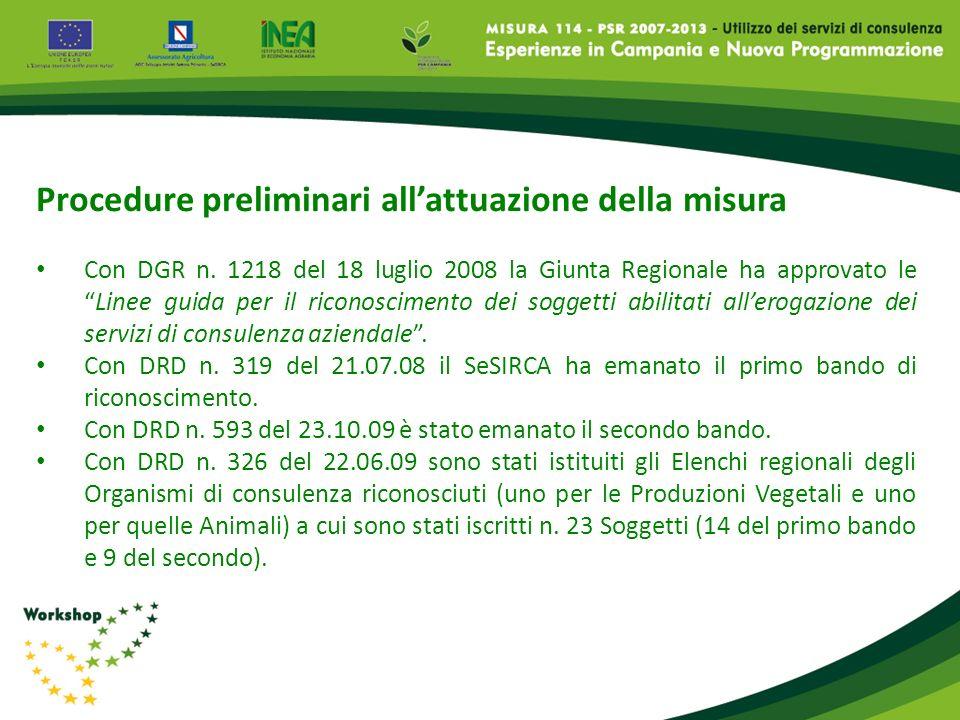 Suddivisione dei beneficiari ammessi al contributo per OdC prescelti Agrimpresa service Agrinnova Campania AriamoBioconsultCentro servizi Caserta Cesca Unisc Cons.