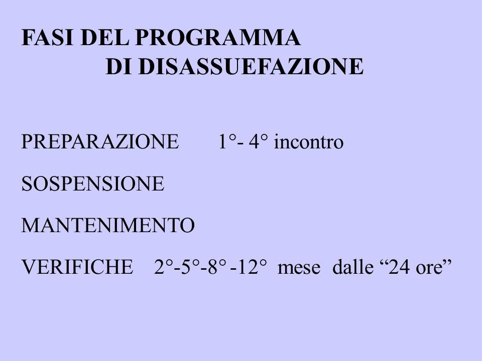 FASI DEL PROGRAMMA DI DISASSUEFAZIONE PREPARAZIONE 1°- 4° incontro SOSPENSIONE MANTENIMENTO VERIFICHE 2°-5°-8° -12° mese dalle 24 ore