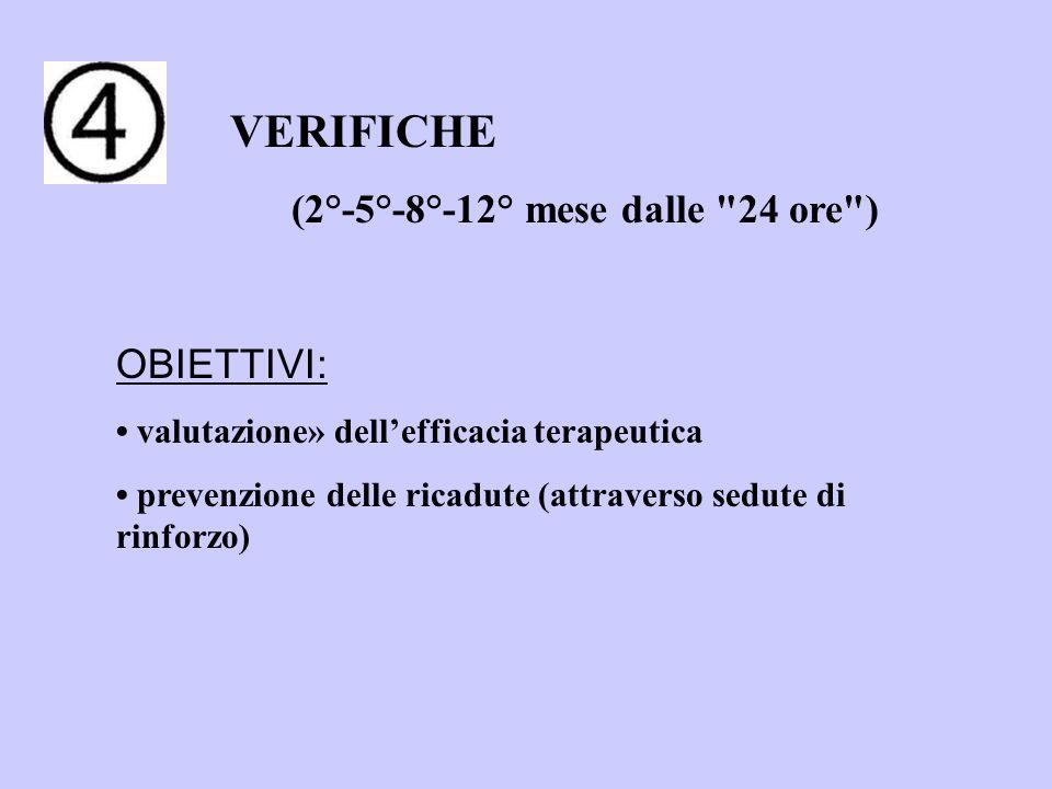 OBIETTIVI: valutazione» dellefficacia terapeutica prevenzione delle ricadute (attraverso sedute di rinforzo) VERIFICHE (2°-5°-8°-12° mese dalle 24 ore )