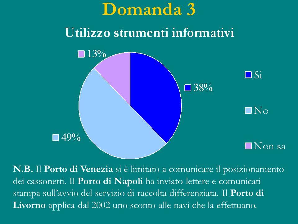Domanda 3 N.B. Il Porto di Venezia si è limitato a comunicare il posizionamento dei cassonetti. Il Porto di Napoli ha inviato lettere e comunicati sta