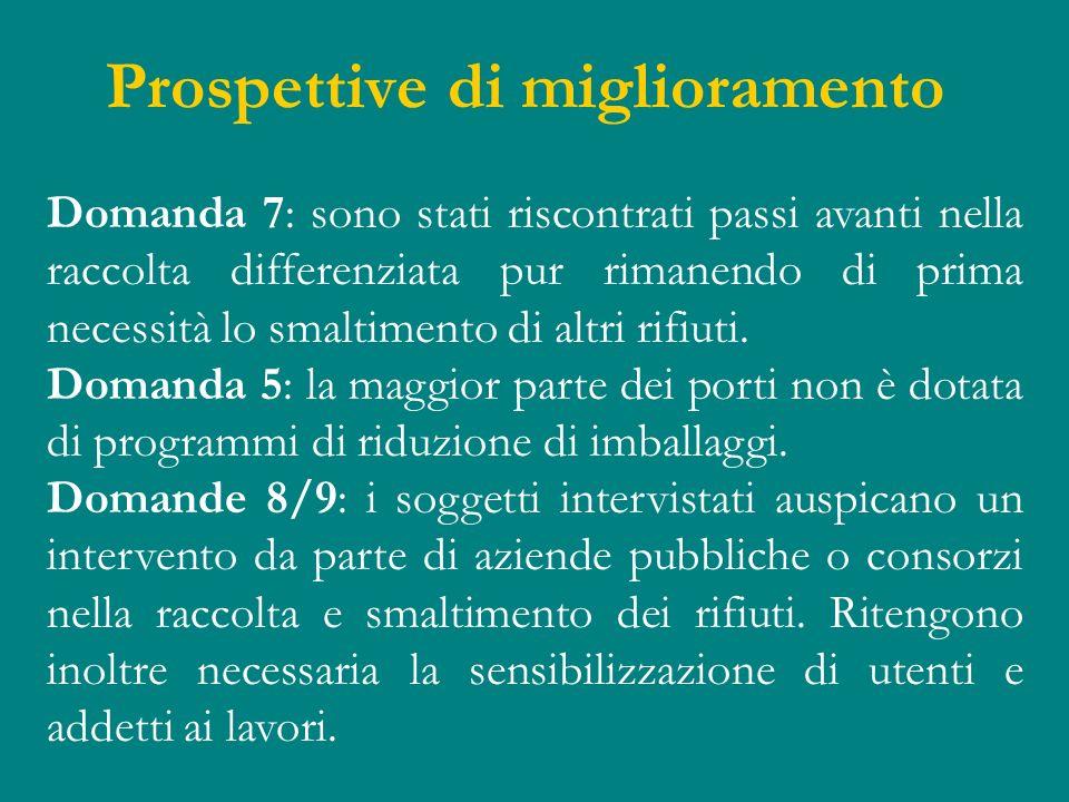 Prospettive di miglioramento Domanda 7: sono stati riscontrati passi avanti nella raccolta differenziata pur rimanendo di prima necessità lo smaltimen