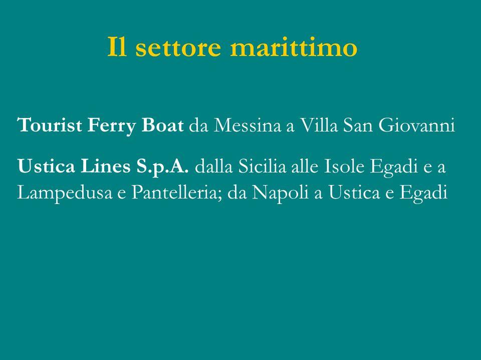 Il settore marittimo Tourist Ferry Boat da Messina a Villa San Giovanni Ustica Lines S.p.A. dalla Sicilia alle Isole Egadi e a Lampedusa e Pantelleria
