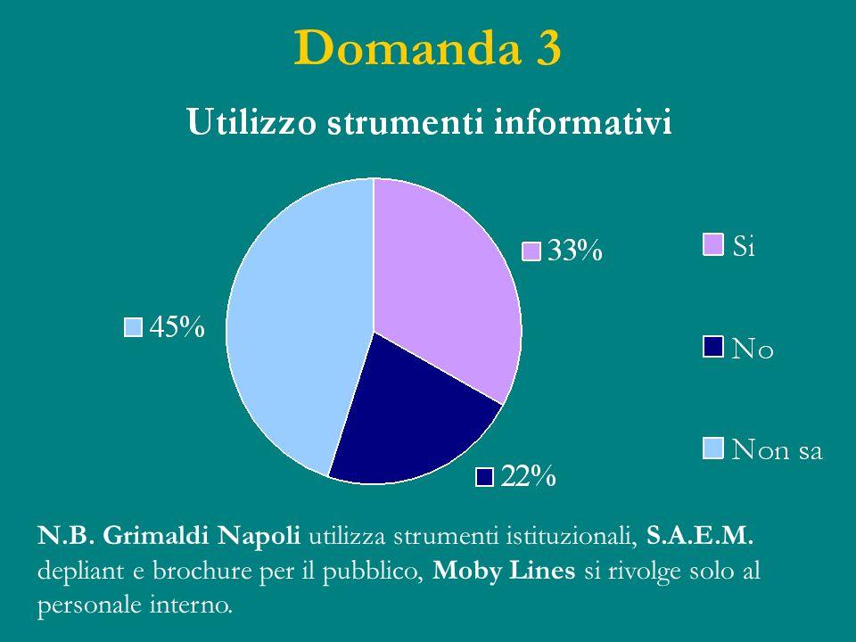 Domanda 3 N.B. Grimaldi Napoli utilizza strumenti istituzionali, S.A.E.M. depliant e brochure per il pubblico, Moby Lines si rivolge solo al personale