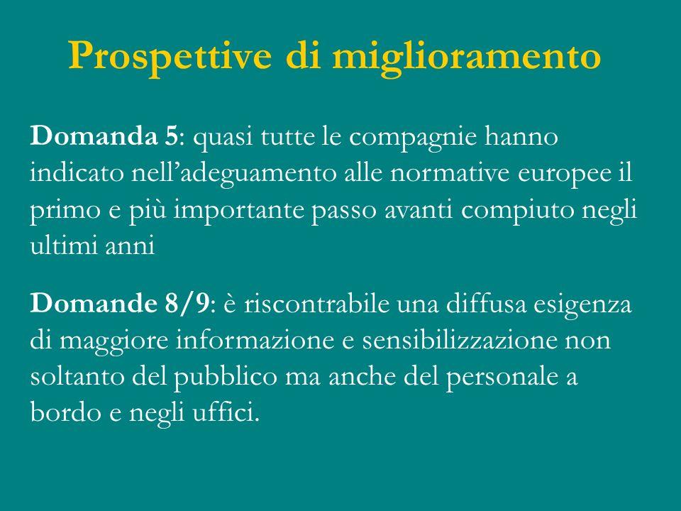 Prospettive di miglioramento Domanda 5: quasi tutte le compagnie hanno indicato nelladeguamento alle normative europee il primo e più importante passo