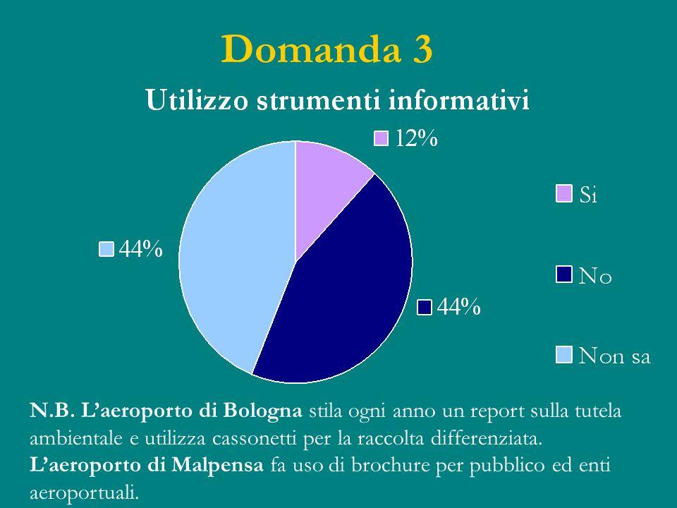 Domanda 3 N.B. Laeroporto di Bologna stila ogni anno un report sulla tutela ambientale e utilizza cassonetti per la raccolta differenziata. Laeroporto