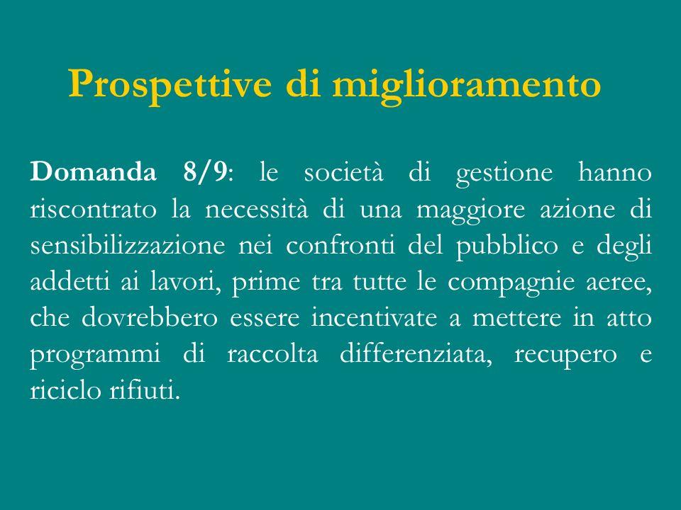 Prospettive di miglioramento Domanda 8/9: le società di gestione hanno riscontrato la necessità di una maggiore azione di sensibilizzazione nei confro