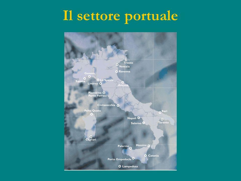 Il settore portuale