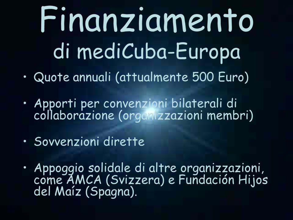 Finanziamento di mediCuba-Europa Quote annuali (attualmente 500 Euro) Apporti per convenzioni bilaterali di collaborazione (organizzazioni membri) Sov
