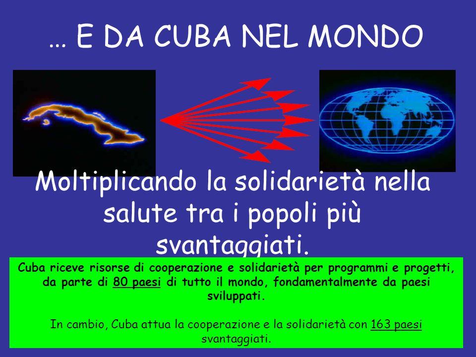 … E DA CUBA NEL MONDO Moltiplicando la solidarietà nella salute tra i popoli più svantaggiati. Cuba riceve risorse di cooperazione e solidarietà per p