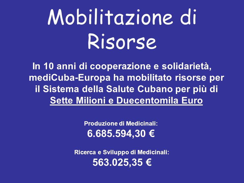 Mobilitazione di Risorse In 10 anni di cooperazione e solidarietà, mediCuba-Europa ha mobilitato risorse per il Sistema della Salute Cubano per più di