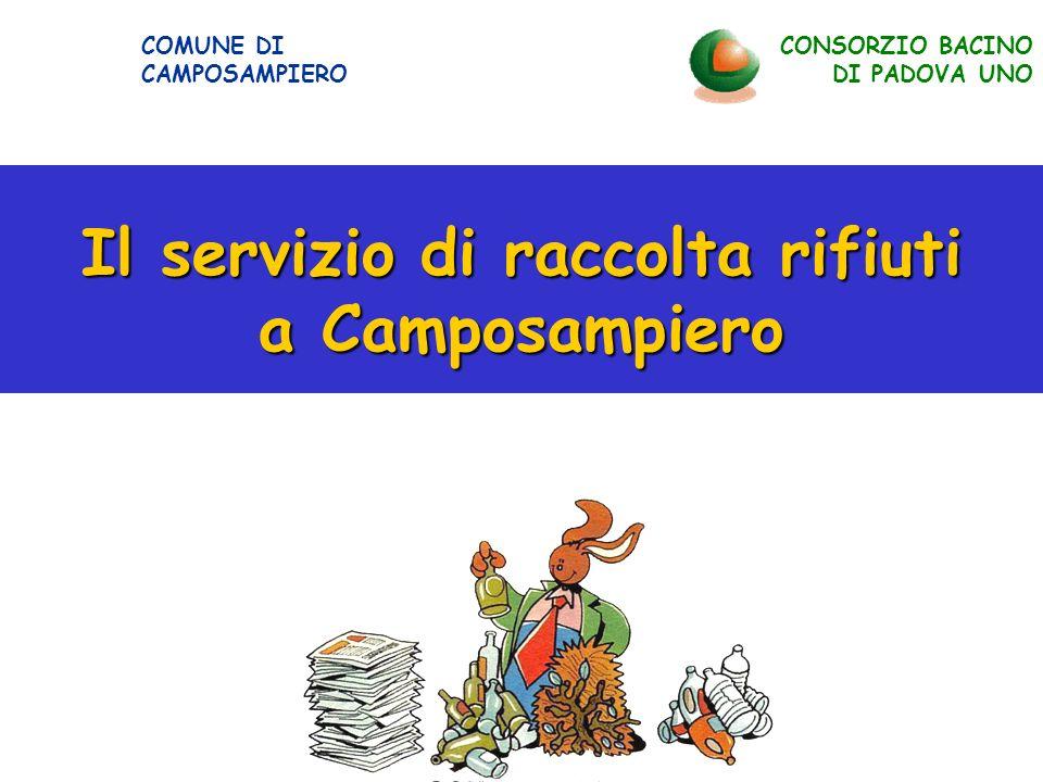 CONSORZIO BACINO DI PADOVA UNO COMUNE DI CAMPOSAMPIERO Il servizio di raccolta rifiuti a Camposampiero