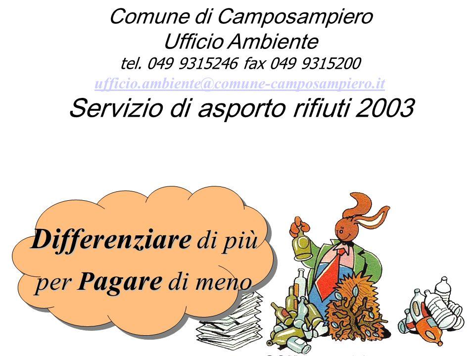 Comune di Camposampiero Ufficio Ambiente tel. 049 9315246 fax 049 9315200 ufficio.ambiente@comune-camposampiero.it Servizio di asporto rifiuti 2003 uf