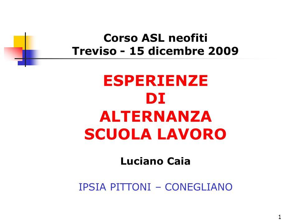 1 Corso ASL neofiti Treviso - 15 dicembre 2009 ESPERIENZE DI ALTERNANZA SCUOLA LAVORO Luciano Caia IPSIA PITTONI – CONEGLIANO