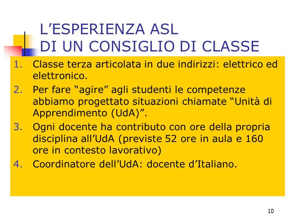 10 LESPERIENZA ASL DI UN CONSIGLIO DI CLASSE 1.Classe terza articolata in due indirizzi: elettrico ed elettronico. 2.Per fare agire agli studenti le c