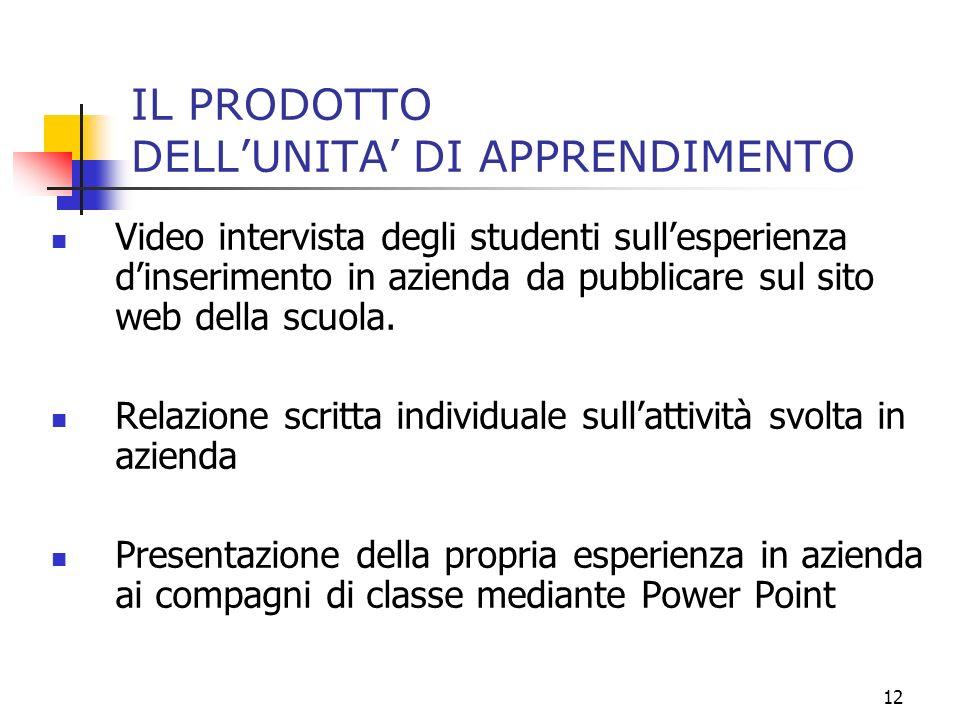 12 IL PRODOTTO DELLUNITA DI APPRENDIMENTO Video intervista degli studenti sullesperienza dinserimento in azienda da pubblicare sul sito web della scuo