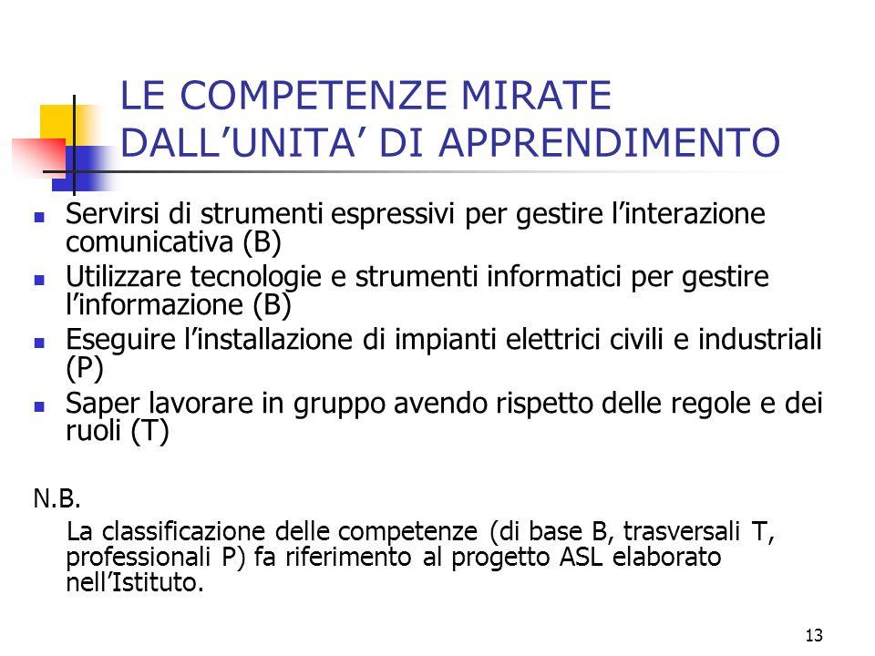 13 LE COMPETENZE MIRATE DALLUNITA DI APPRENDIMENTO Servirsi di strumenti espressivi per gestire linterazione comunicativa (B) Utilizzare tecnologie e