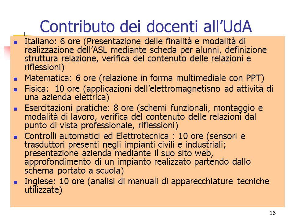 16 Contributo dei docenti allUdA Italiano: 6 ore (Presentazione delle finalità e modalità di realizzazione dellASL mediante scheda per alunni, definiz