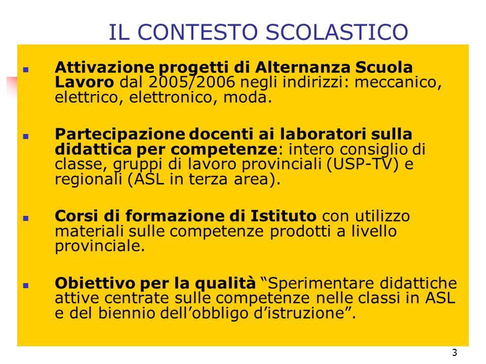 3 IL CONTESTO SCOLASTICO Attivazione progetti di Alternanza Scuola Lavoro dal 2005/2006 negli indirizzi: meccanico, elettrico, elettronico, moda. Part