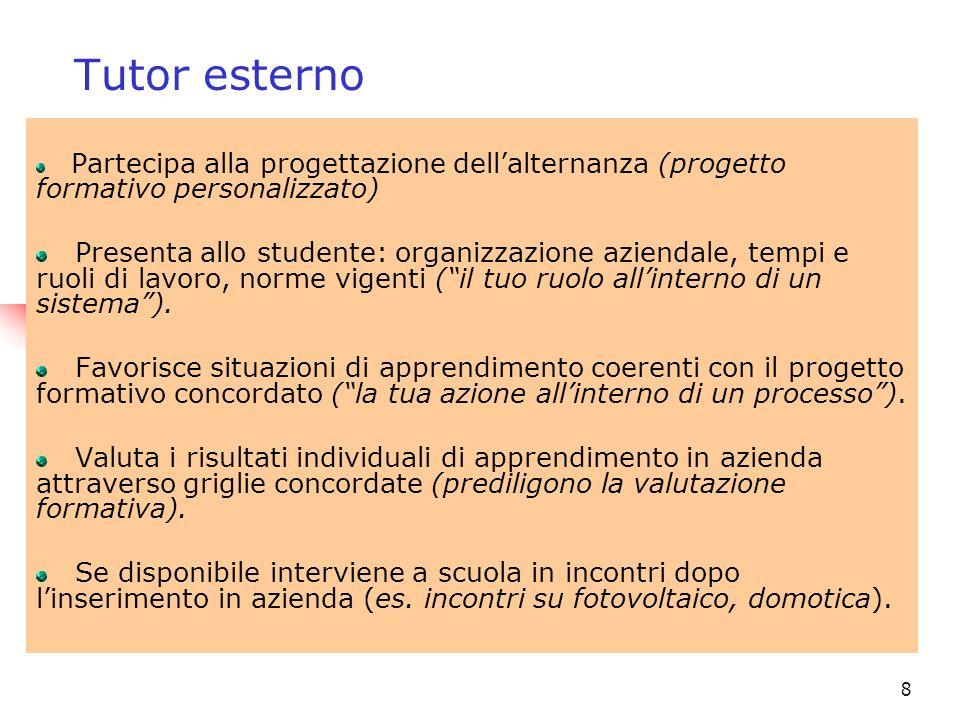 8 Tutor esterno Partecipa alla progettazione dellalternanza (progetto formativo personalizzato) Presenta allo studente: organizzazione aziendale, temp
