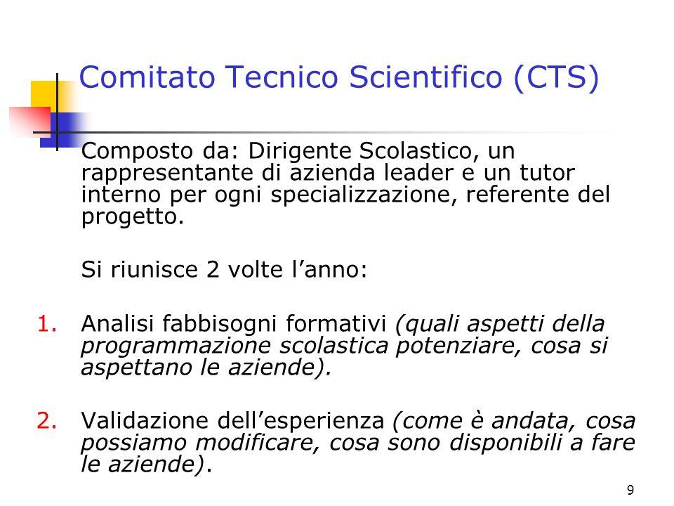 9 Comitato Tecnico Scientifico (CTS) Composto da: Dirigente Scolastico, un rappresentante di azienda leader e un tutor interno per ogni specializzazio